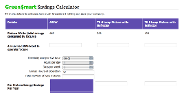 Green$mart Savings Calculator